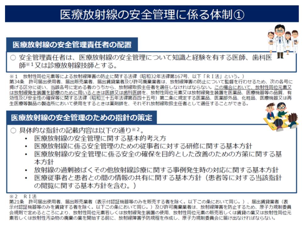 医療法施行規則を改正し(2020年4月施行予定)、医療機関の管理者に「医療放射線に係る安全管理」を義務付ける(その2)