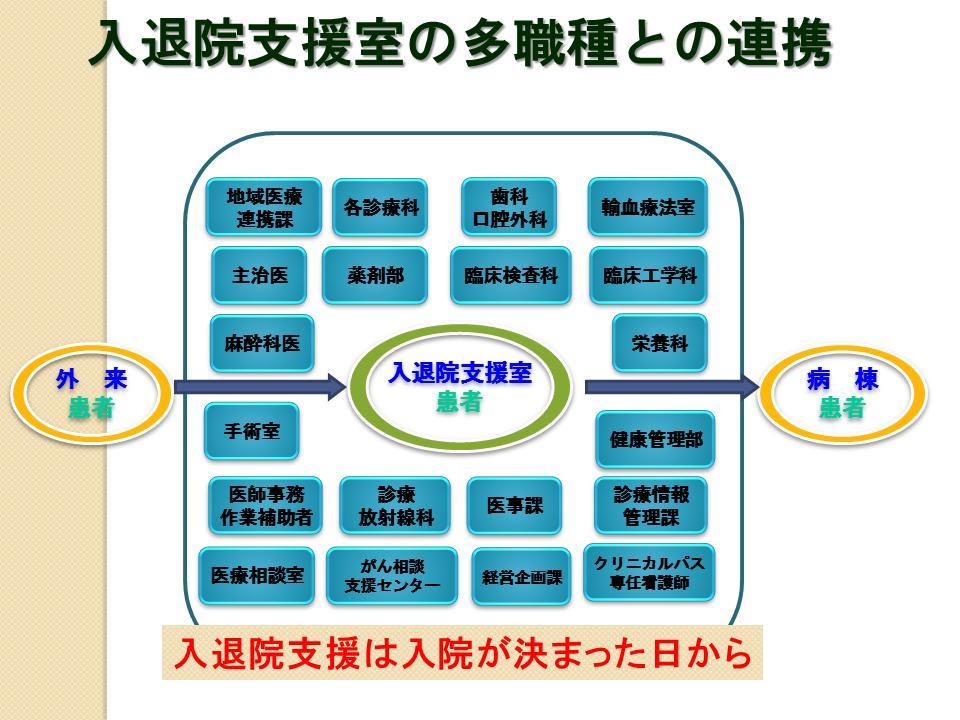 PFMセミナー 西澤先生2 180721