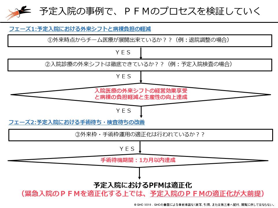PFMセミナー GHC塚越2 180721