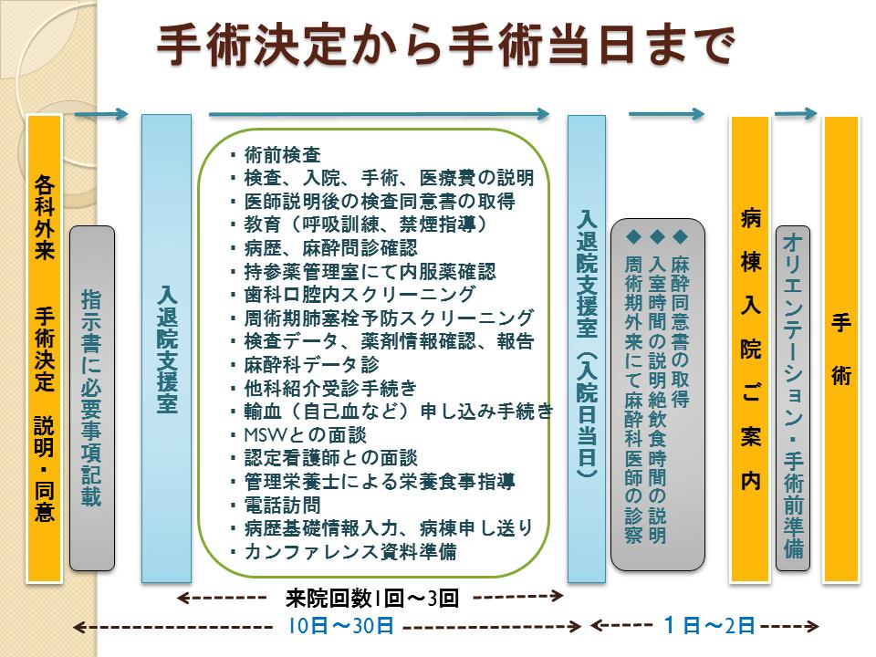 PFMセミナー 西澤先生4 180721