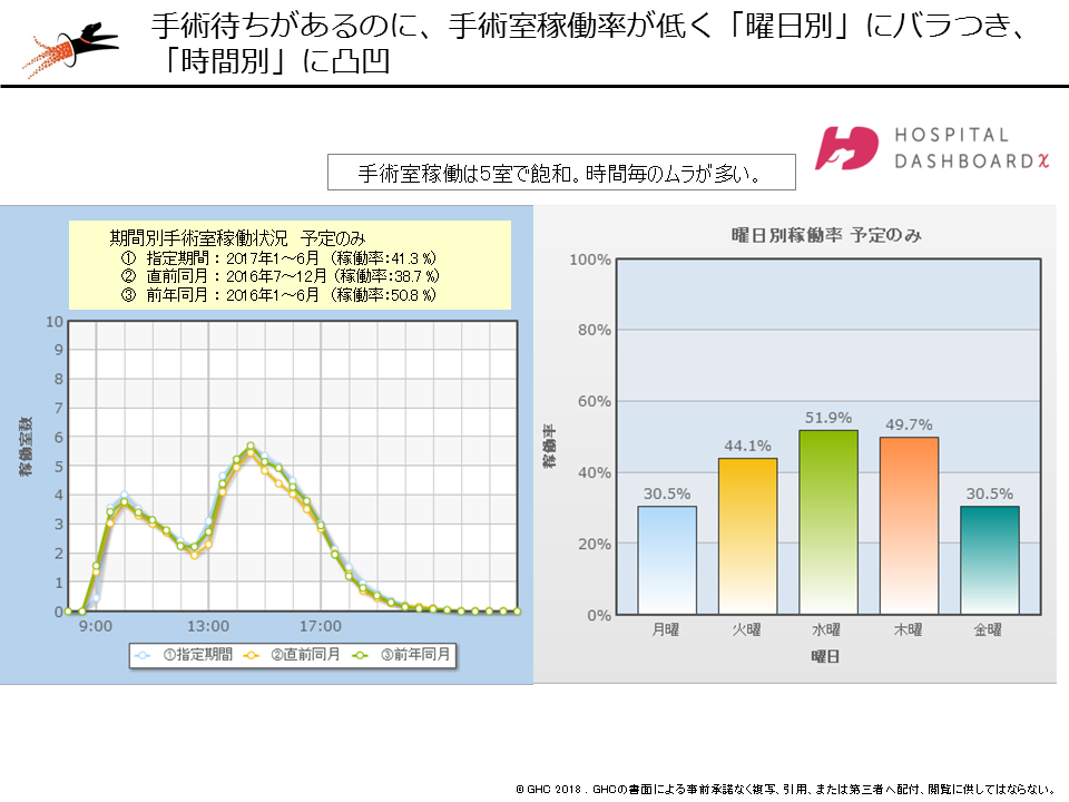 PFMセミナー GHC塚越4 180721