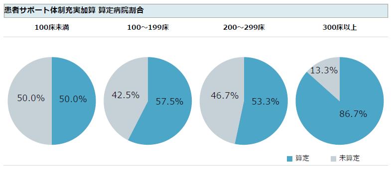JHAstisレポートによるベンチマーク分析のイメージ