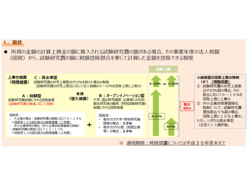 2019年度厚労省税制改正要望2 180829