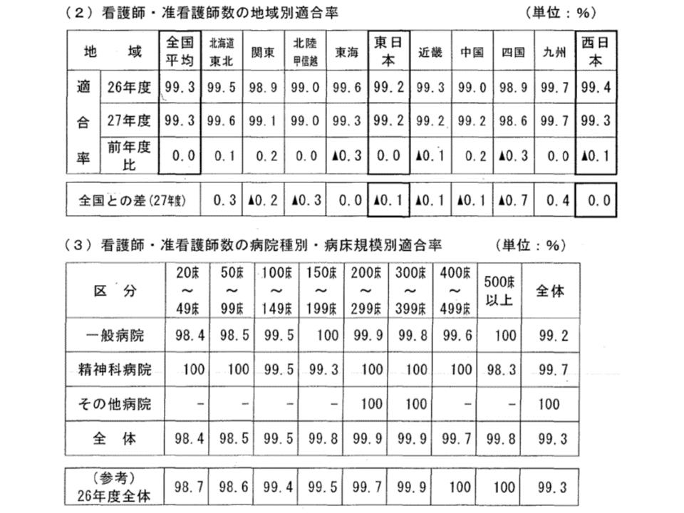2015年度立入検査結果2 180927