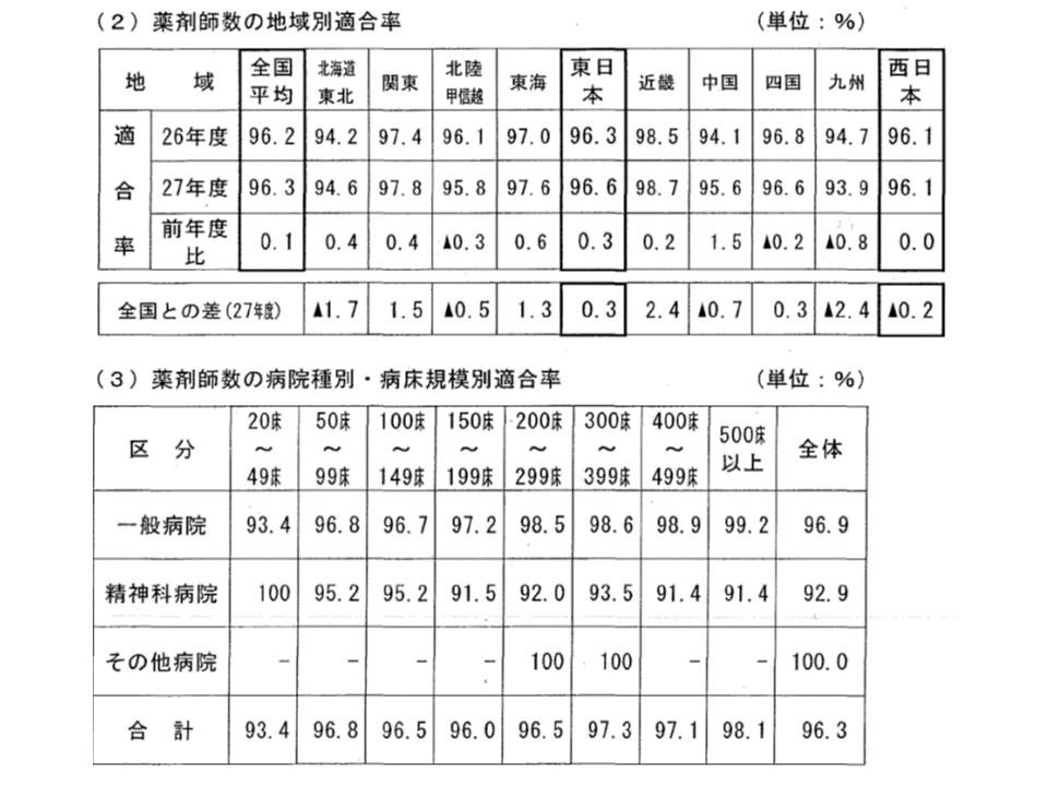 2015年度立入検査結果3 180927