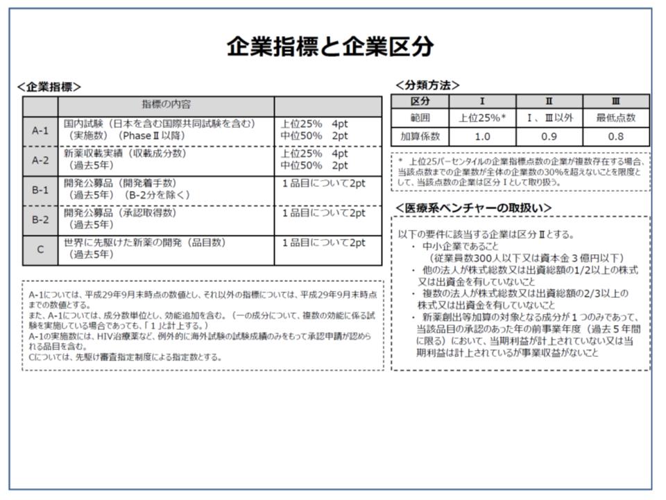 中医協・薬価専門部会2 181031