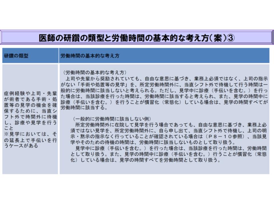 医師働き方改革検討会3 181119