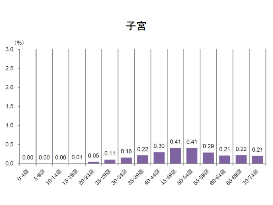 健保連(2016年度がん医療費動向)6 181109