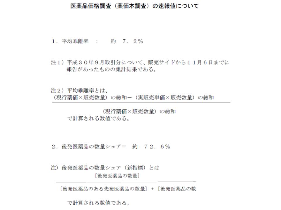 中医協総会(薬価本調査)1 181205