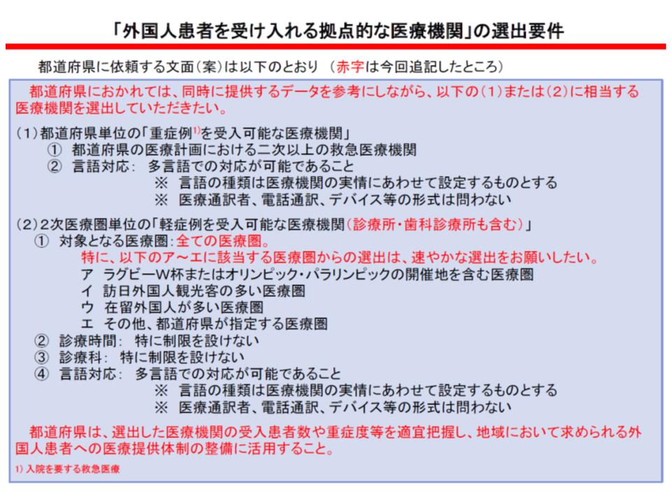訪日外国人旅行者医療提供検討会1 190125