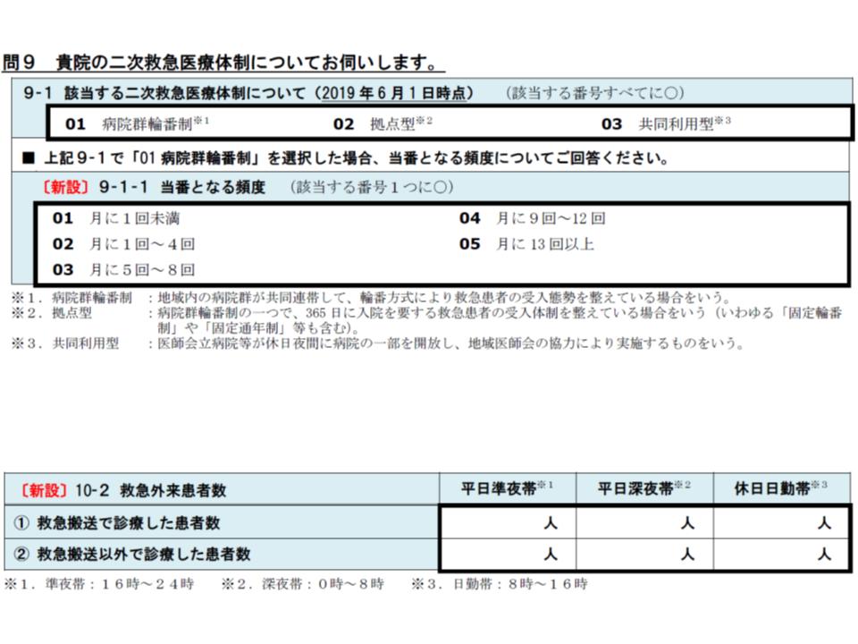 入院医療分科会(2)2 190425