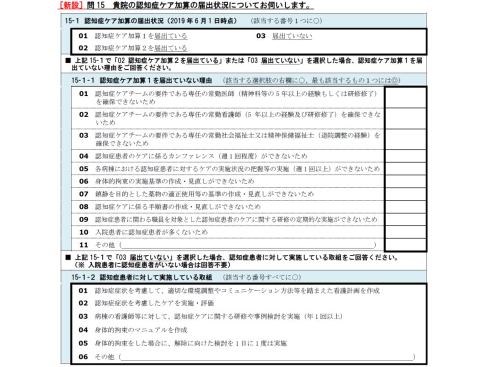 入院医療分科会(2)3 190425