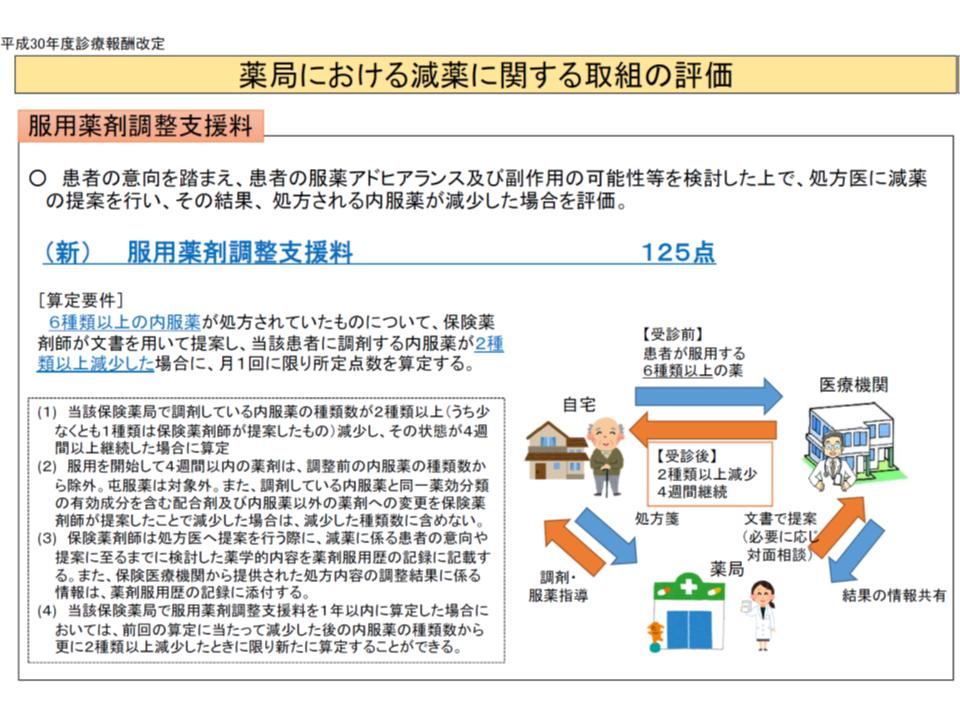 中医協総会(3)7 190424