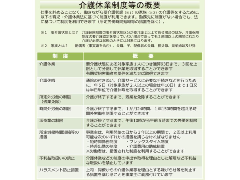 介護休暇・休業制度のあらまし(1)