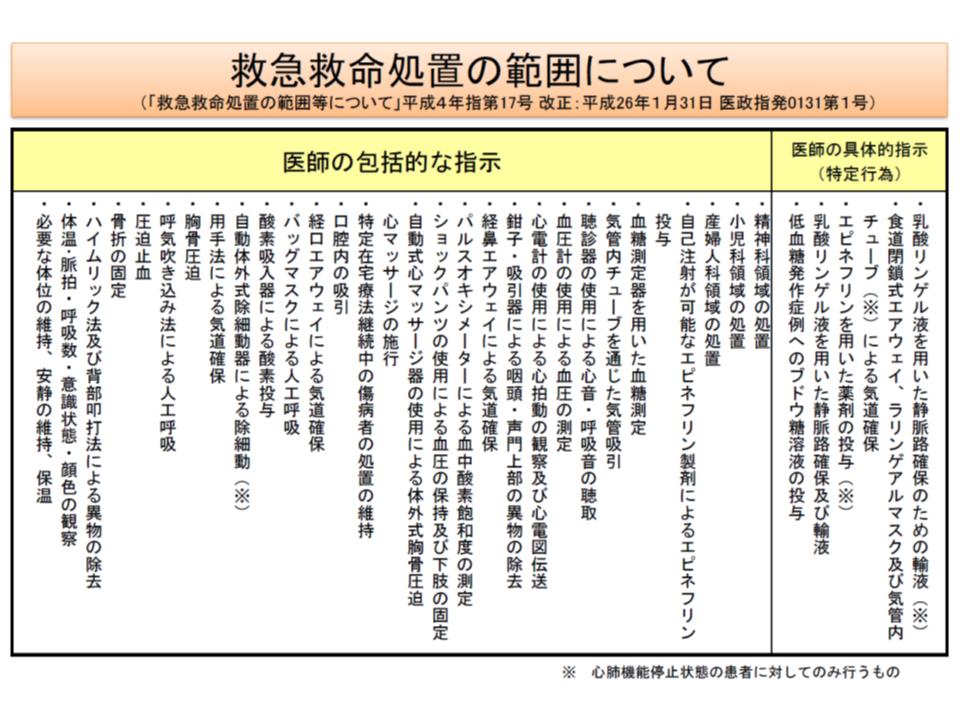 救急・災害医療提供体制検討会2 190425