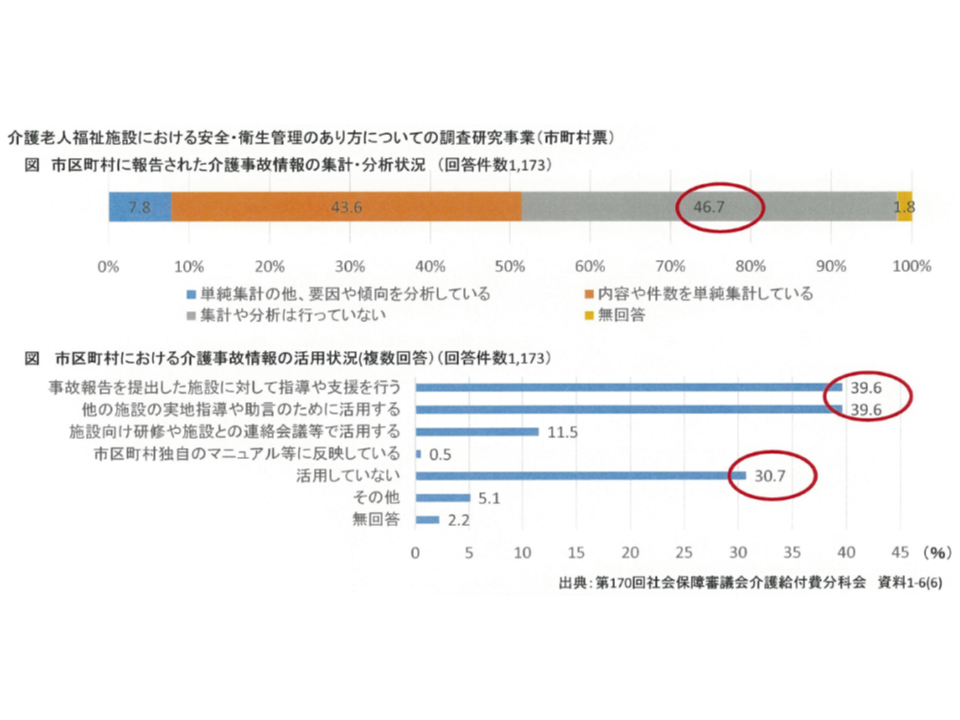 日看協の2020年度予算要望(老健局)3 190528