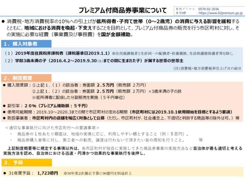 プレミアム付商品券(1)