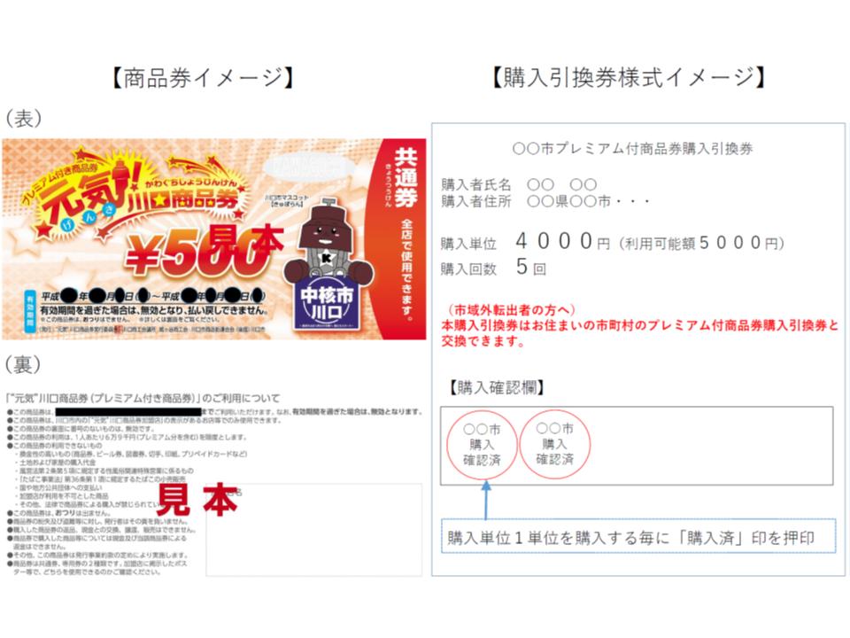 プレミアム付商品券(2)