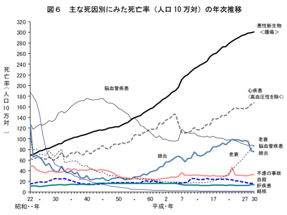 2018年、日本人口は44万超の減少...