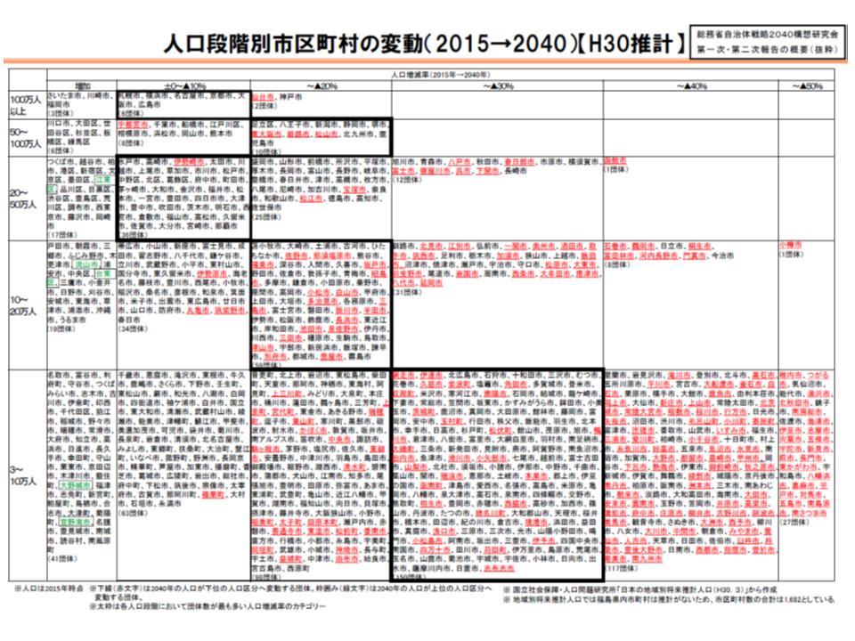 中医協総会1 190710