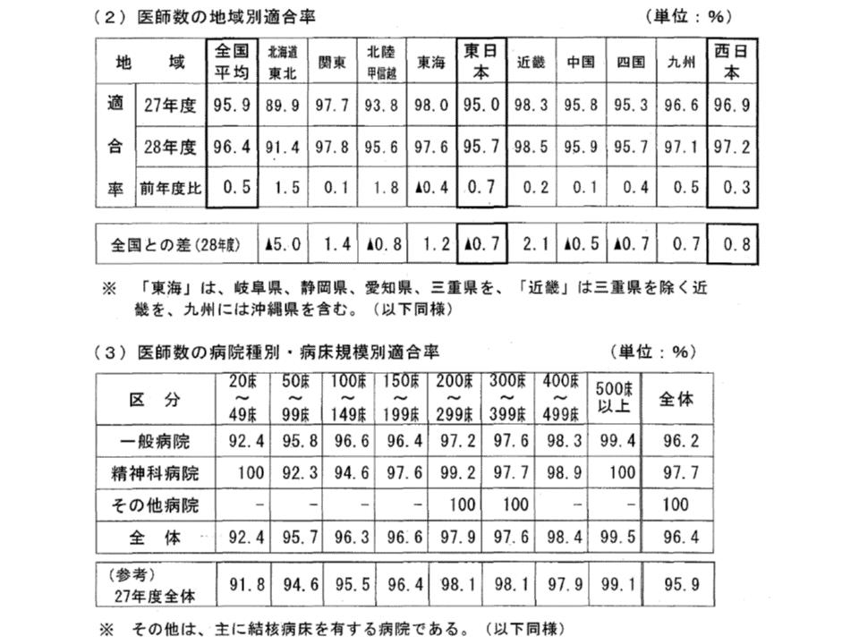 2016年度立入検査結果1 190731