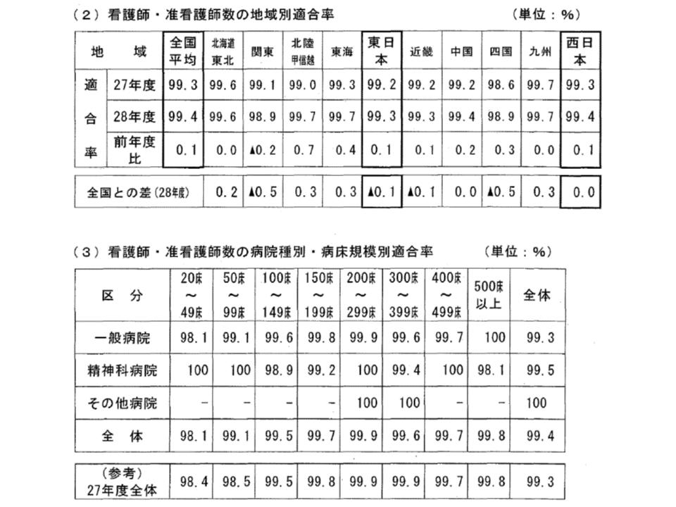 2016年度立入検査結果2 190731