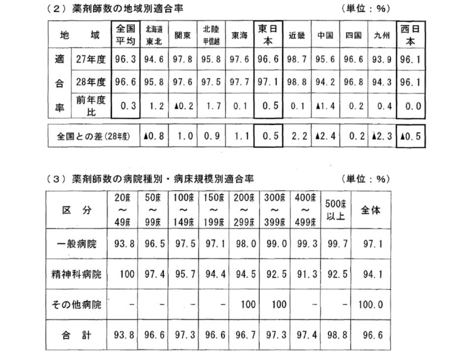 2016年度立入検査結果3 190731