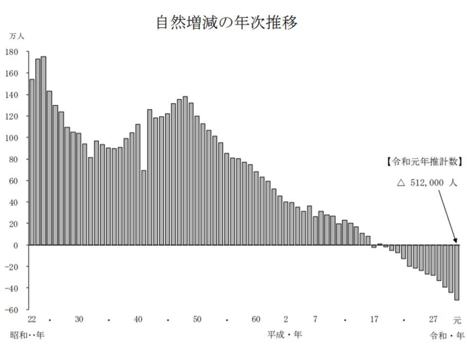 江東 区 コロナ 患者 数