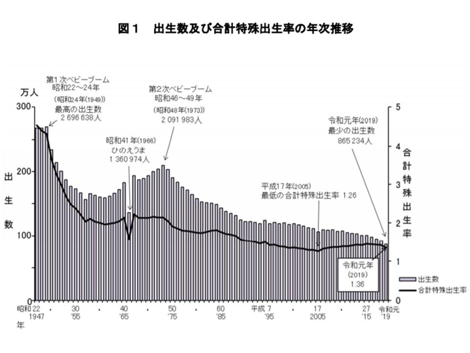 2019 日本 死亡 インフルエンザ 率