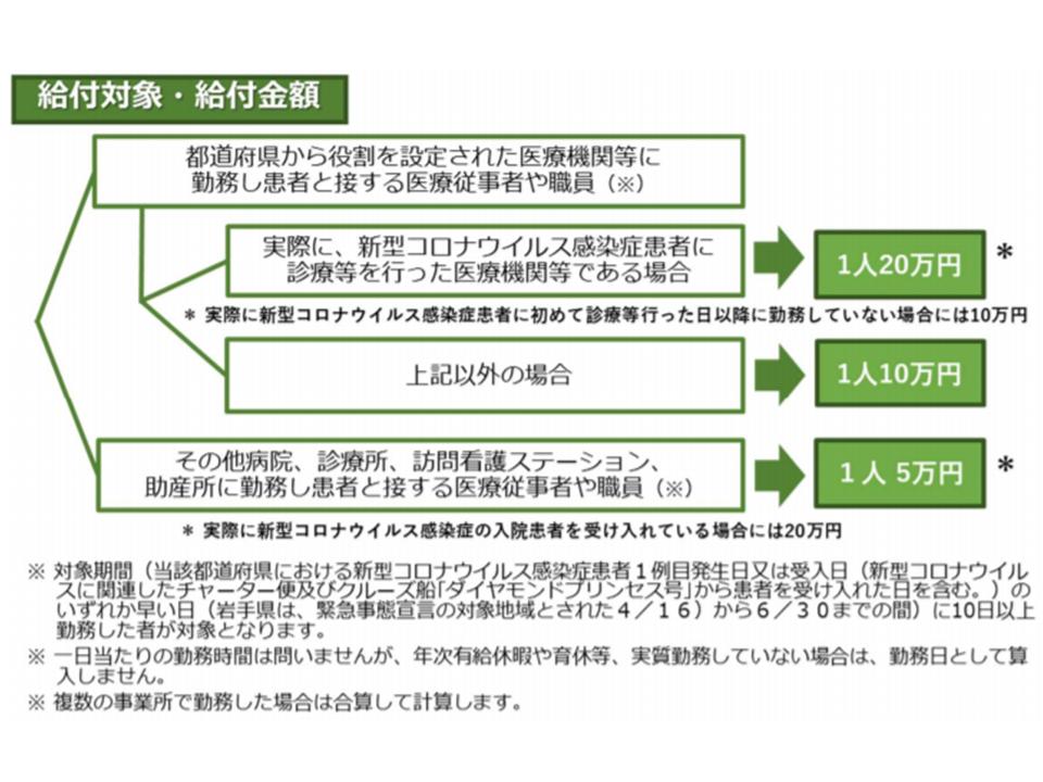 症 感染 兵庫 機関 医療 県 指定