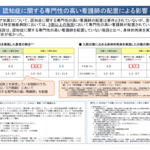 認知症ケア加算の組み替えを検討、標準的な「せん妄予防」の取り組みを診療報酬で評価―中医協総会(2)