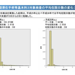 2020年度診療報酬改定、支払側はマイナス改定、診療側はプラス改定を要請―中医協総会(3)