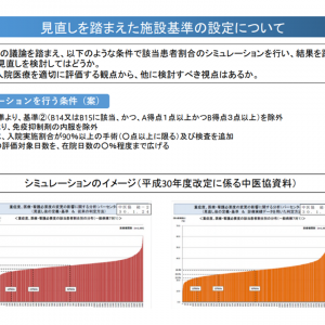 【2020年度診療報酬改定総点検1】大病院の地域包括ケア病棟に厳しい改定に、急性期一般は年明けから重症患者割合を検討!